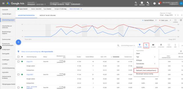 Segment zoekpartners google