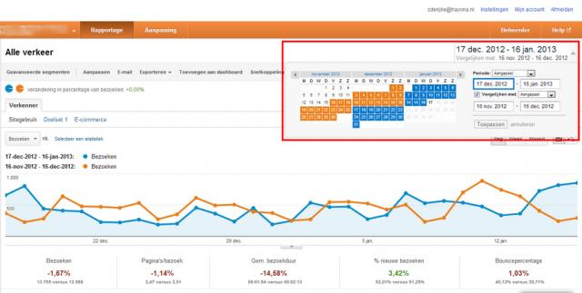Periodes vergelijken in Google Analytics