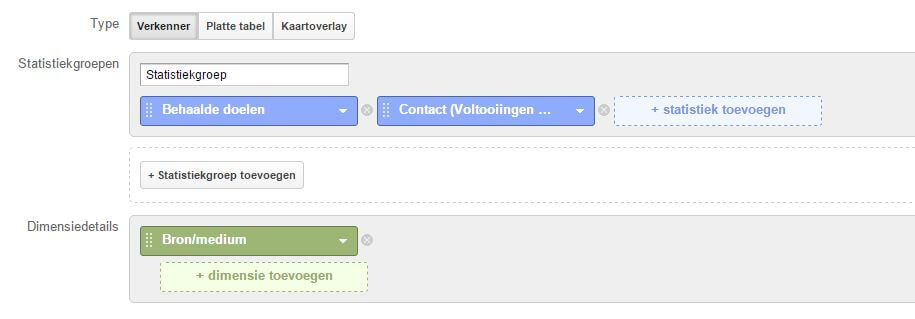 dimensies en statistieken in Google Analytics