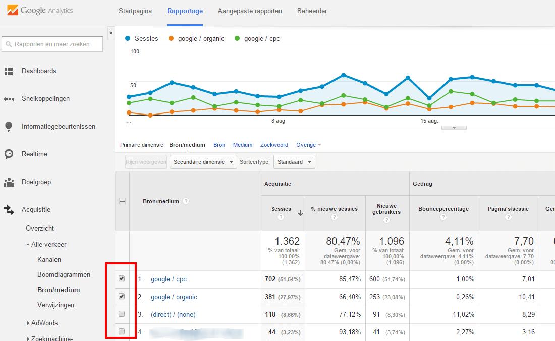 rijen weergeven in google analytics