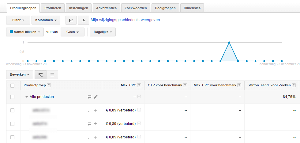 Productgroepen in Adwords