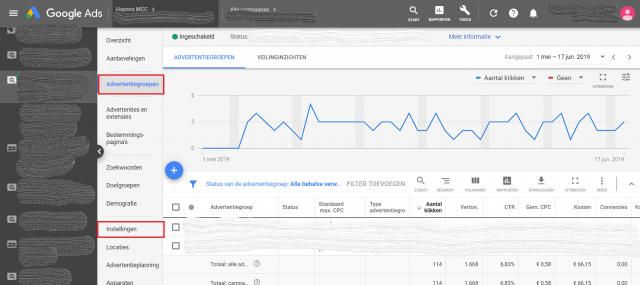 De accountstructuur van Google Ads