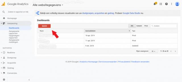 Zelf een dashboard maken in Google Analytics