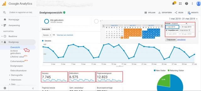 Unieke gebruikers, sessies en paginaweergaven in Google Analytics